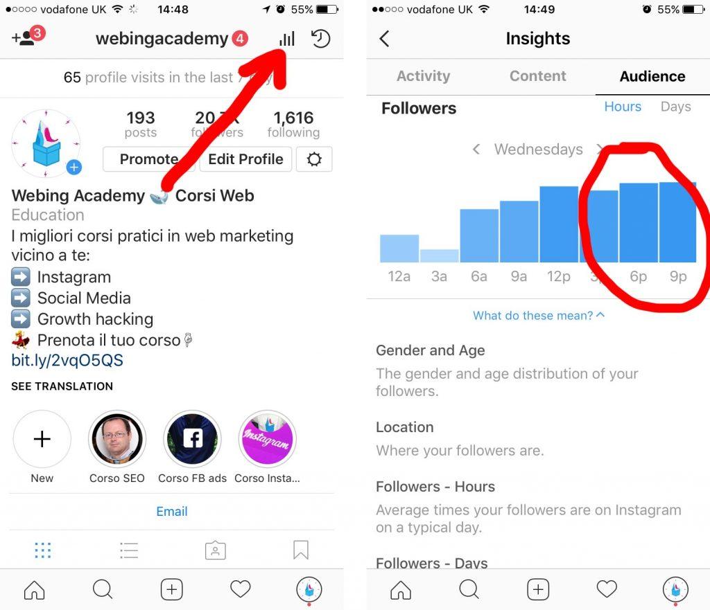 orari migliori per pubblicare su instagram
